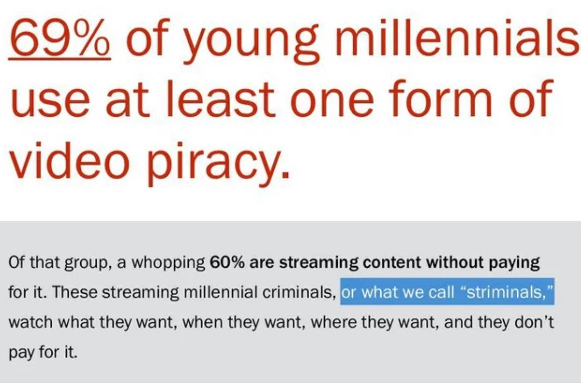 69% of young millennials use at least one form of video piracy. Of that group, a whopping 60% are streaming content without paying for it. These streaming millennial criminals, or what we call